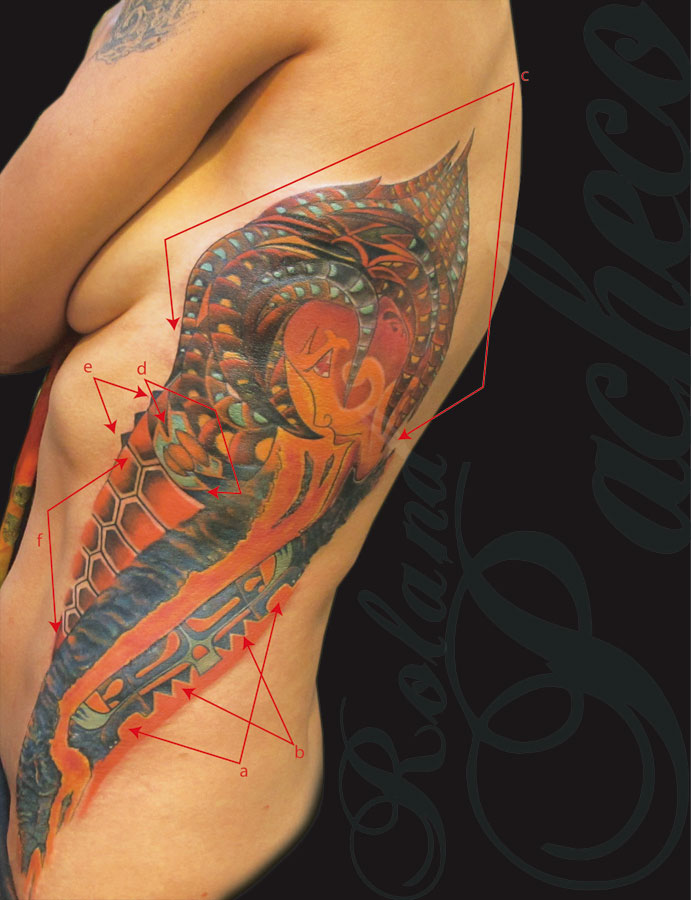 Go Back > Gallery For > Pele Goddess Tattoo
