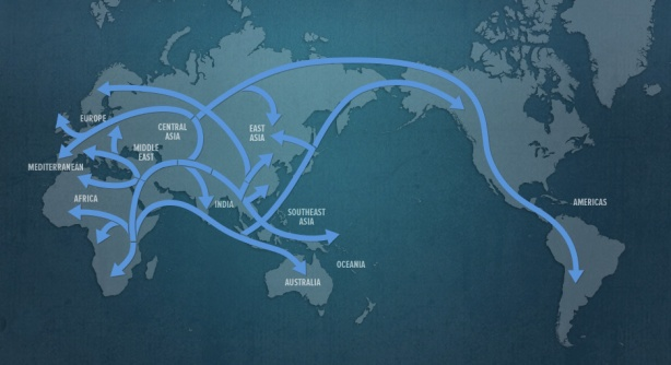 Migration of man from Asia to the New World